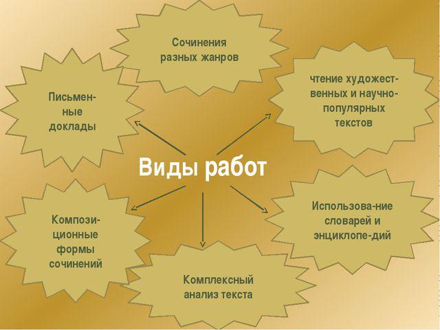Виды работ   Сочинения разных жанров Комплексный анализ текста Использова-н...