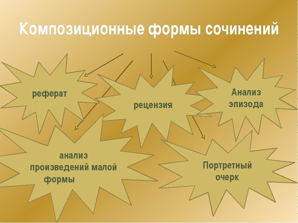Композиционные формы сочинений  рецензия Анализ эпизода анализ произве...