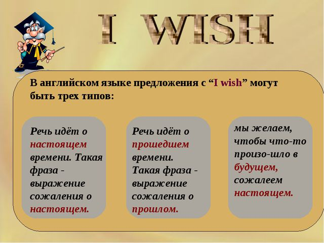 """В английском языке предложения с """"I wish"""" могут быть трех типов: Речь идё..."""