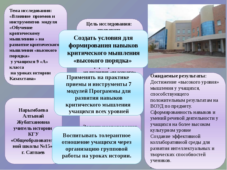 Тема исследования: «Влияние приемов и инструментов модуля «Обучение критичес...