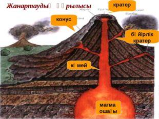 магма ошағы кратер көмей конус бүйірлік кратер Жанартаудың құрылысы