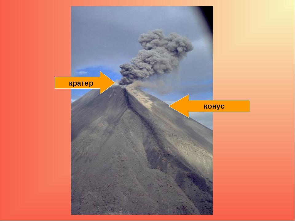 кратер конус