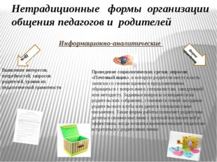 Информационно-аналитические Цель Форма проведения Нетрадиционныеформыор
