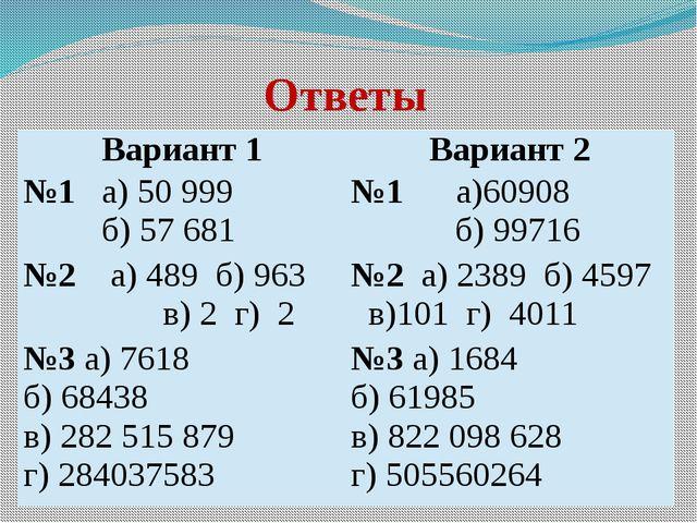 Ответы Вариант 1 Вариант 2 №1а) 50 999 б) 57 681 №1а)60908 б) 99716 №2а)489 б...