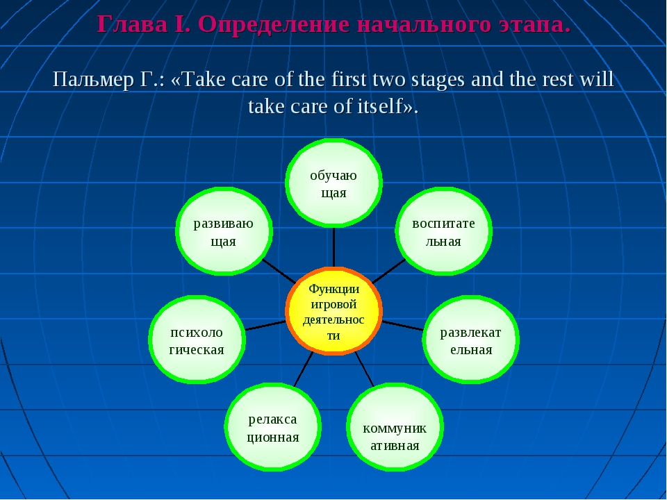 Глава I. Определение начального этапа. Пальмер Г.: «Take care of the first tw...