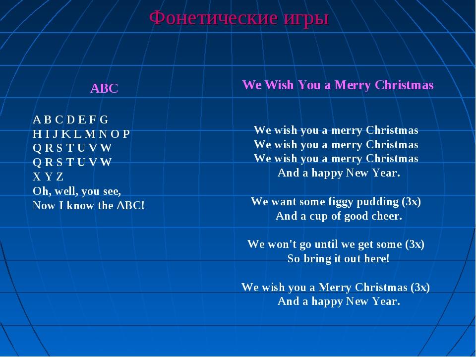 Фонетические игры We Wish You a Merry Christmas  We wish you a merry Christ...
