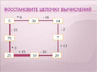 20 - 10 10 25 * 3 75 5 : 15 30 * 6 - 16 14 7 : 2 + 13 + 15