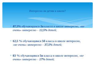 87,5% обучающимся 5а класса в школе интересно, «не очень» интересно – 12,5%