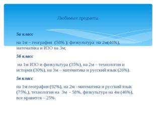 5а класс на 1м – география (58% ); физкультура на 2м(46%), математика и ИЗО н