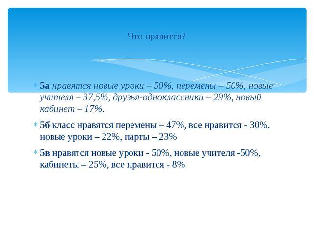5а нравятся новые уроки – 50%, перемены – 50%, новые учителя – 37,5%, друзья...