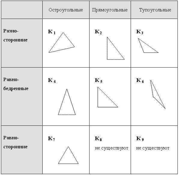 http://www.fmf.gasu.ru/kaf/algebra/elib/mpm_t/image/4-4.gif
