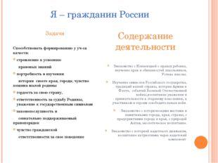Я – гражданин России Задачи Способствовать формированию у уч-ся качеств: стре