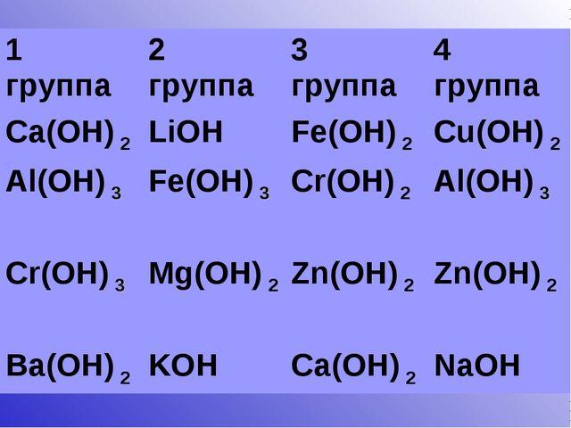 1 группа2 группа3 группа4 группа Ca(OH) 2LiOHFe(OH) 2Cu(OH) 2 Al(OH) 3...