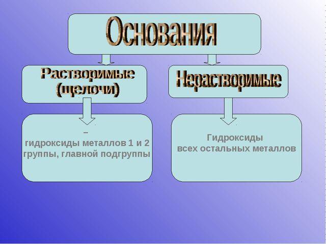 – гидроксиды металлов 1 и 2 группы, главной подгруппы Гидроксиды всех осталь...