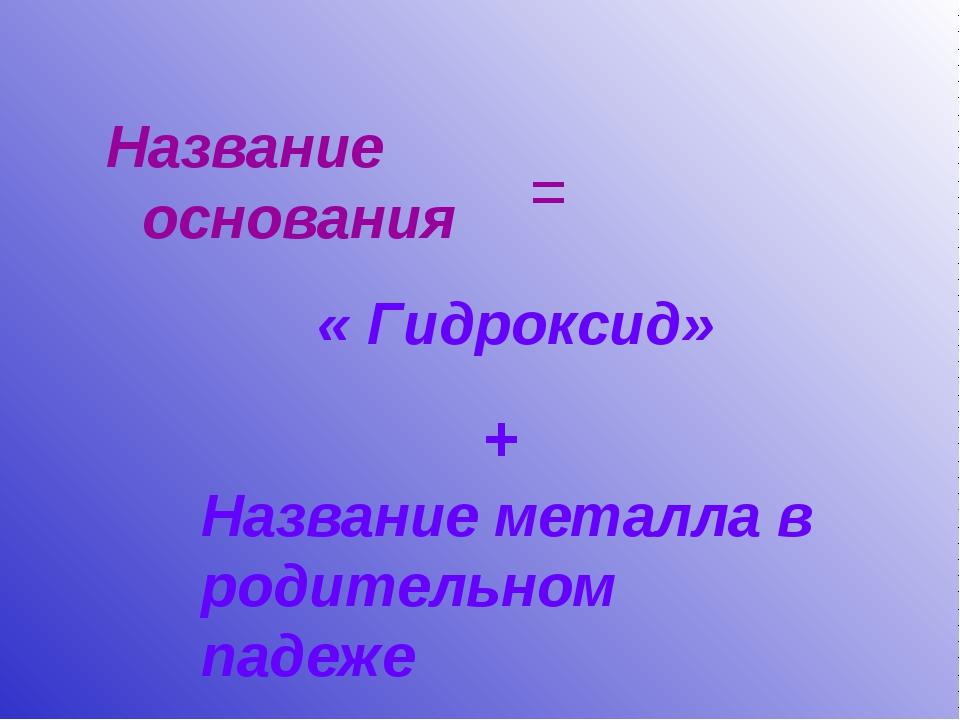 Название основания « Гидроксид» + Название металла в родительном падеже =
