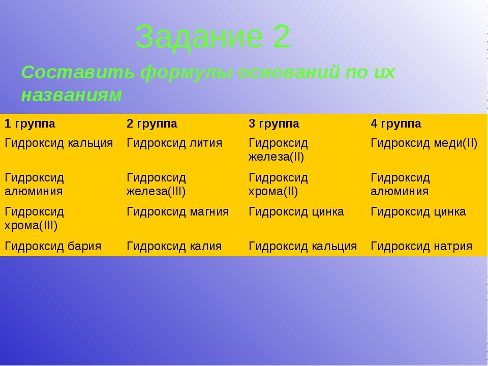 Задание 2 Составить формулы оснований по их названиям 1 группа2 группа3 гру...