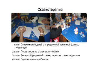 Сказкотерапия 1 этап - Ознакомление детей с определенной тематикой (Цветы, Жи