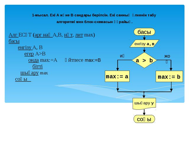 Алг ЕСҮТ (арг нақ А,В, нәт, лит max) басы енгізу А, В егер А>B онда max:=A әй...