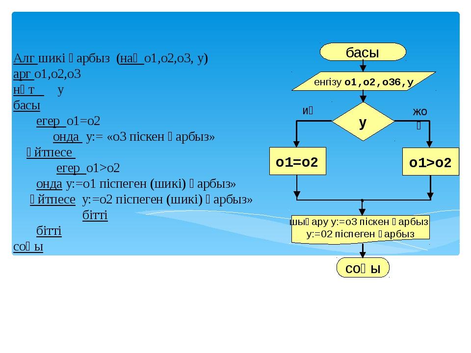 Алг шикі қарбыз (нақ о1,о2,о3, у) арг о1,о2,о3 нәт у басы егер о1=о2 онда у:=...
