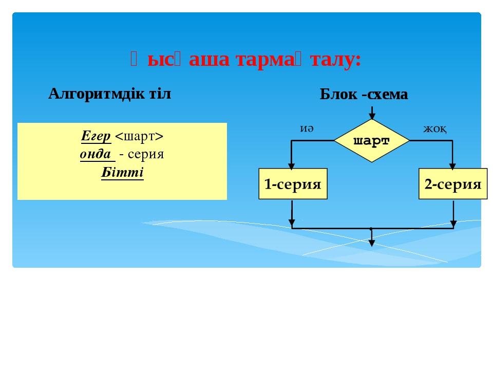 Қысқаша тармақталу: Алгоритмдік тіл Блок -схема Егер  онда - серия Бітті