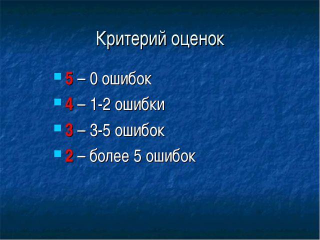 Критерий оценок 5 – 0 ошибок 4 – 1-2 ошибки 3 – 3-5 ошибок 2 – более 5 ошибок