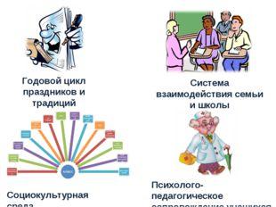 Годовой цикл праздников и традиций Система взаимодействия семьи и школы Социо