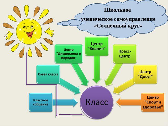 Школьное ученическое самоуправление «Солнечный круг»