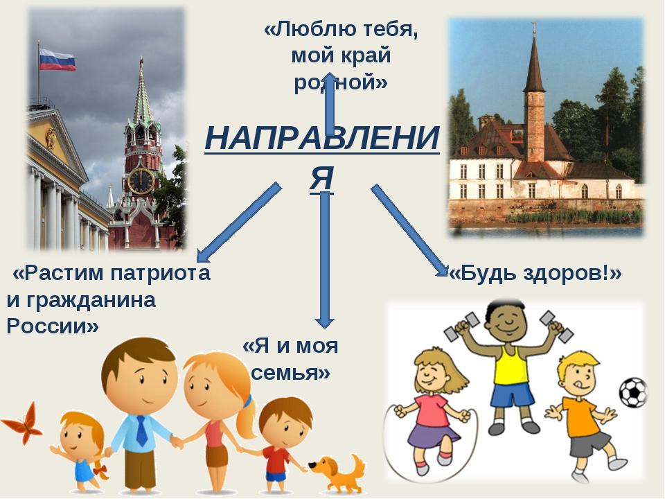 НАПРАВЛЕНИЯ «Будь здоров!» «Я и моя семья» «Растим патриота и гражданина Росс...