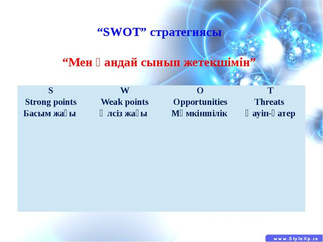 """""""SWOT"""" стратегиясы """"Мен қандай сынып жетекшімін"""" S Strong points Басым жағы W..."""