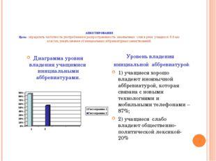 АНКЕТИРОВАНИЕ Цель: определить частотность употребления и распространенность