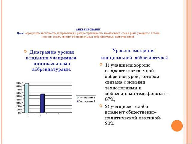 АНКЕТИРОВАНИЕ Цель: определить частотность употребления и распространенность...