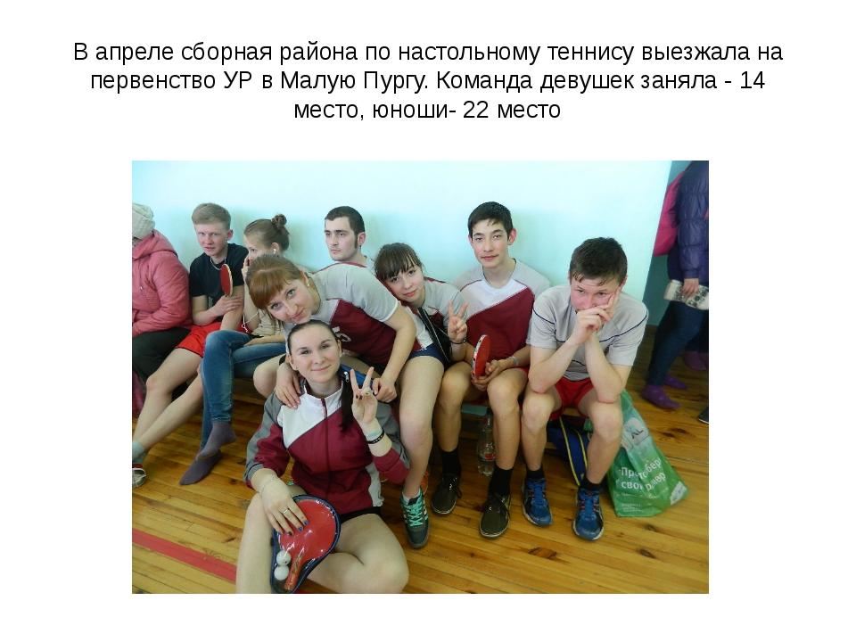 В апреле сборная района по настольному теннису выезжала на первенство УР в Ма...