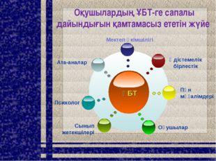 Оқушылардың ҰБТ-ге сапалы дайындығын қамтамасыз ететін жүйе