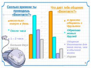 Сколько времени ты проводишь «Вконтакте?» несколько минут в день Около часа 1