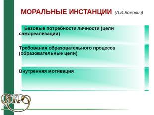 МОРАЛЬНЫЕ ИНСТАНЦИИ (Л.И.Божович) Базовые потребности личности (цели самореал