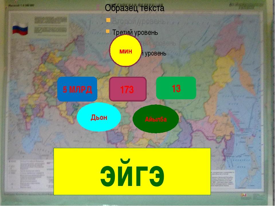 мин 5 МЛРД 173 13 Дьон Айыл5а эйгэ