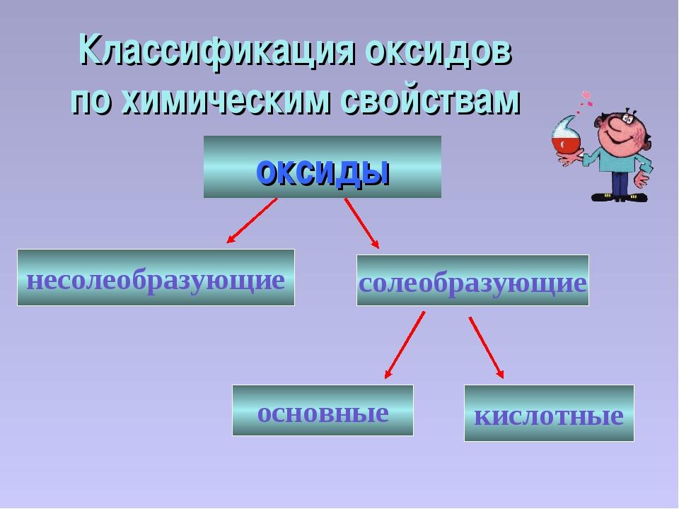 Классификация оксидов по химическим свойствам несолеобразующие солеобразующие...