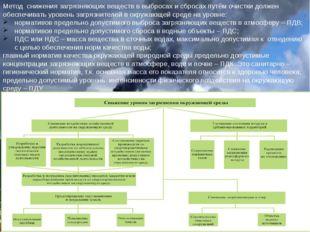 Метод снижения загрязняющих веществ в выбросах и сбросах путём очистки должен