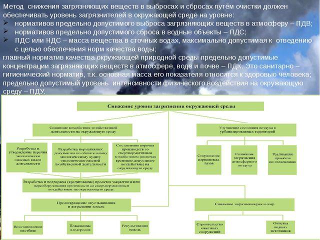 Метод снижения загрязняющих веществ в выбросах и сбросах путём очистки должен...