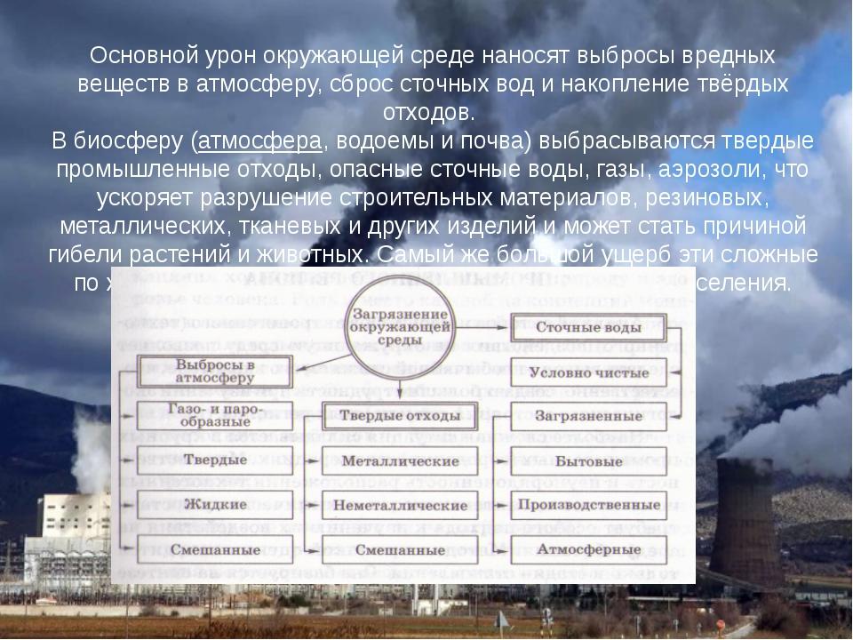 Основной урон окружающей среде наносят выбросы вредных веществ в атмосферу, с...