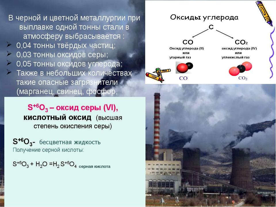 В черной и цветной металлургии при выплавке одной тонны стали в атмосферу выб...