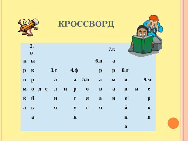 КРОССВОРД 2. в 7.к к ы 6.п а р к 3.т 4.ф р р 8.л о р а а 5.п а м и 9.м м о д...