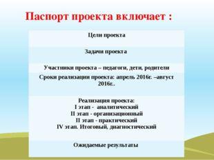 Паспорт проекта включает : Цели проекта Задачи проекта Участники проекта – пе