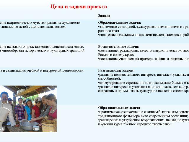 Цели и задачи проекта Цели Задачи 1.Формирование патриотических чувств и разв...