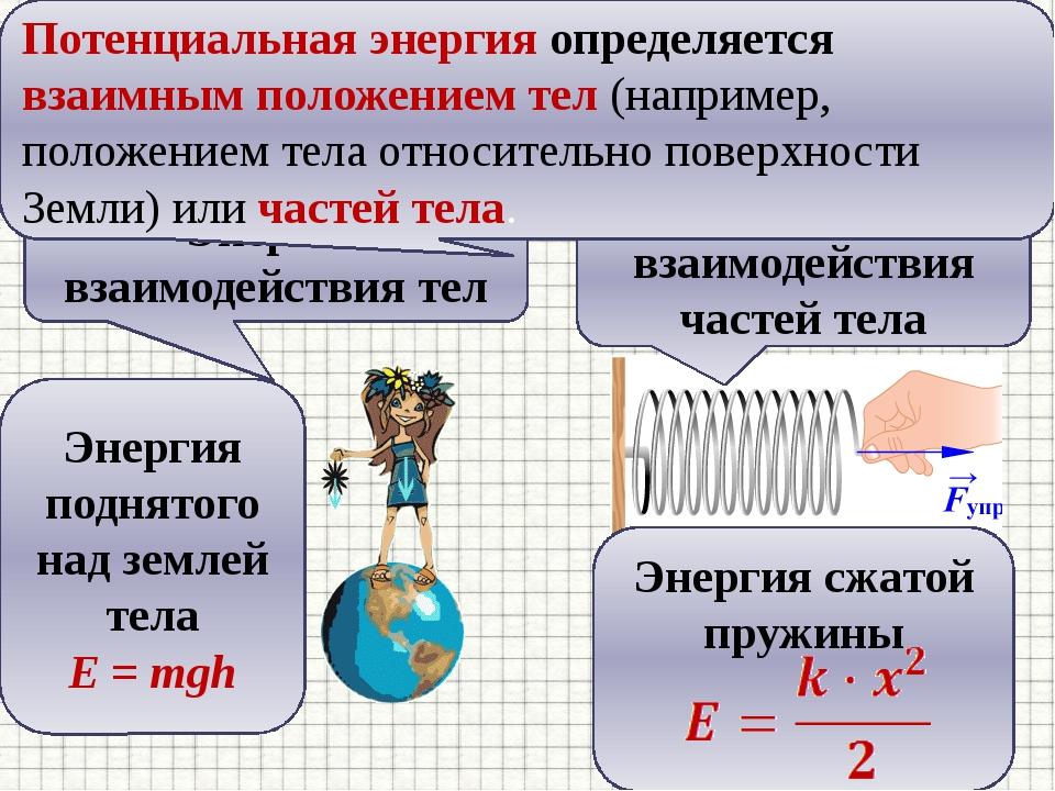 Потенциальная энергия – энергия взаимодействия Энергия взаимодействия тел Эне...