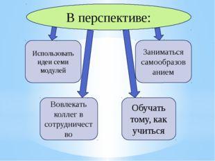 : В перспективе: Использовать идеи семи модулей Заниматься самообразованием В