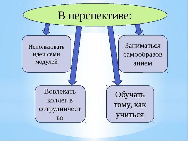 : В перспективе: Использовать идеи семи модулей Заниматься самообразованием В...