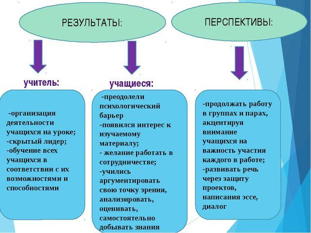 Результат учитель: учащиеся: -организация деятельности учащихся на уроке; -с...