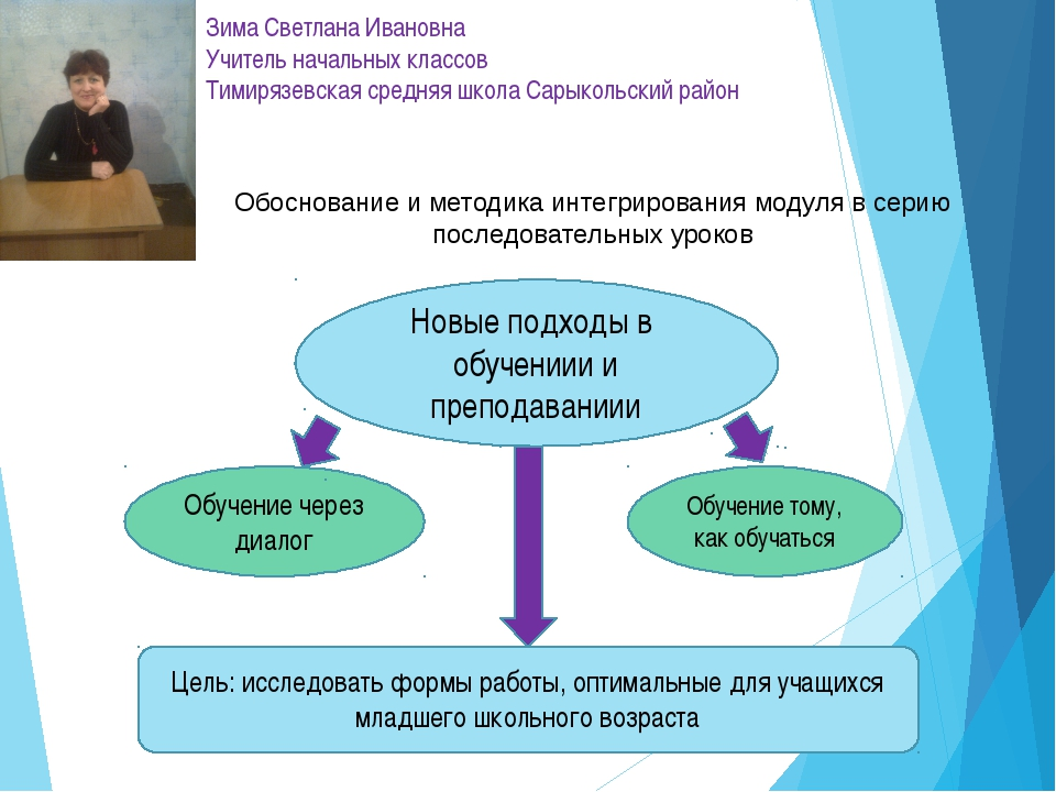 Зима Светлана Ивановна Учитель начальных классов Тимирязевская средняя школа...