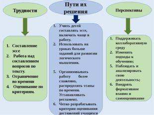 Трудности Пути их решения Перспективы Составление эссе Работа над составлени